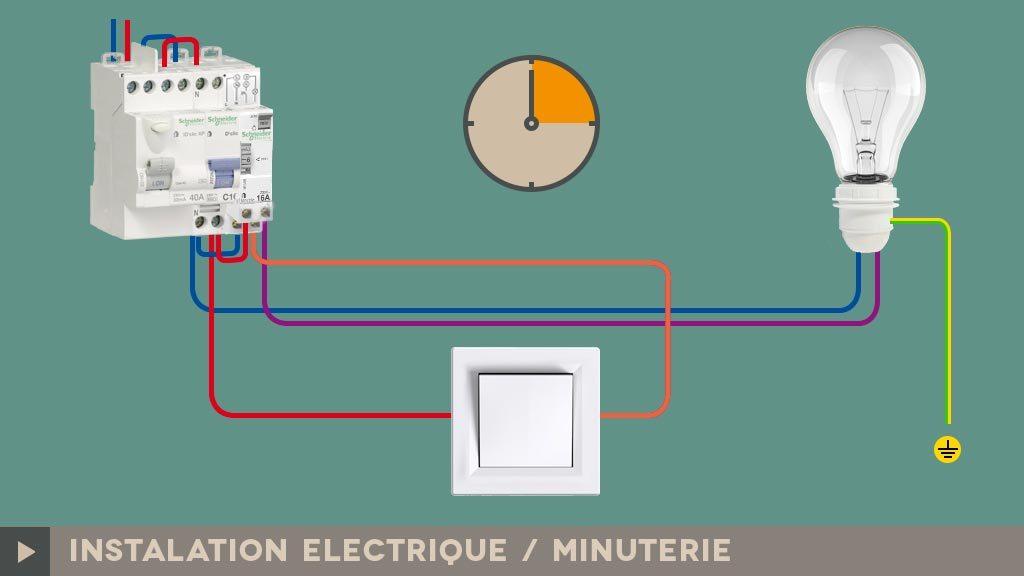 formation électricien Paris