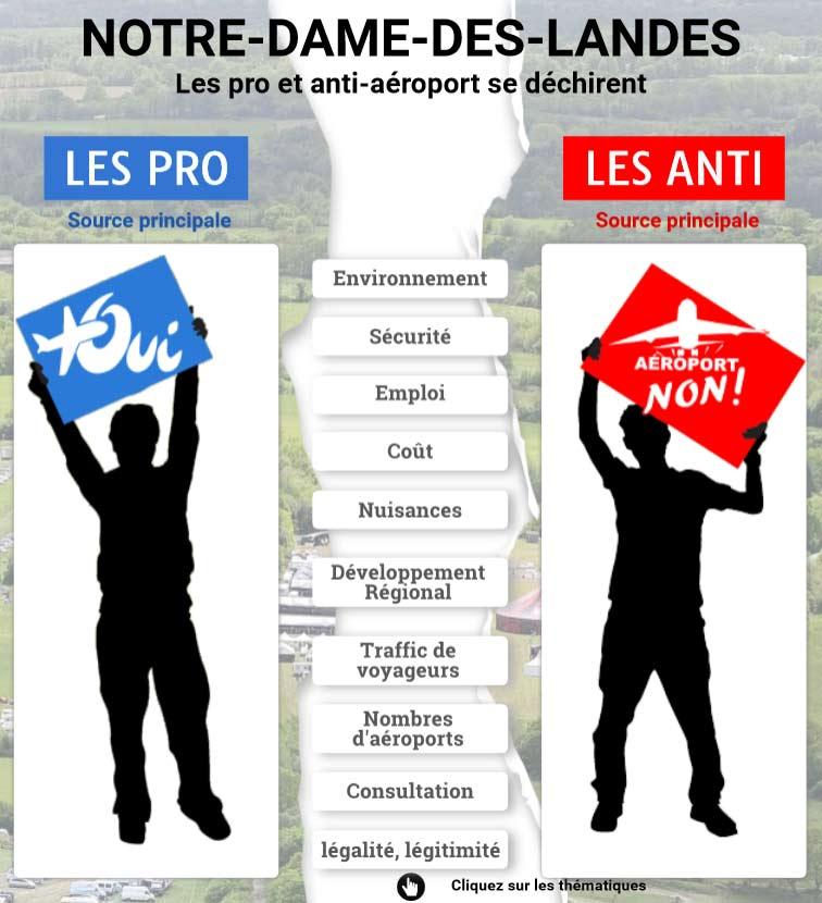 referendum-notre-dame-des-landes